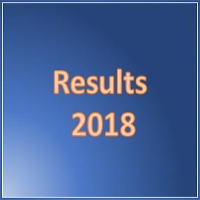 Results 2018 | PGIM